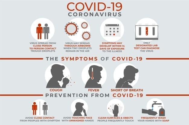 Protect against Coronavirus and COVID-19