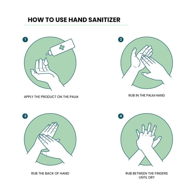 how use hand sanitizer infographic sellables
